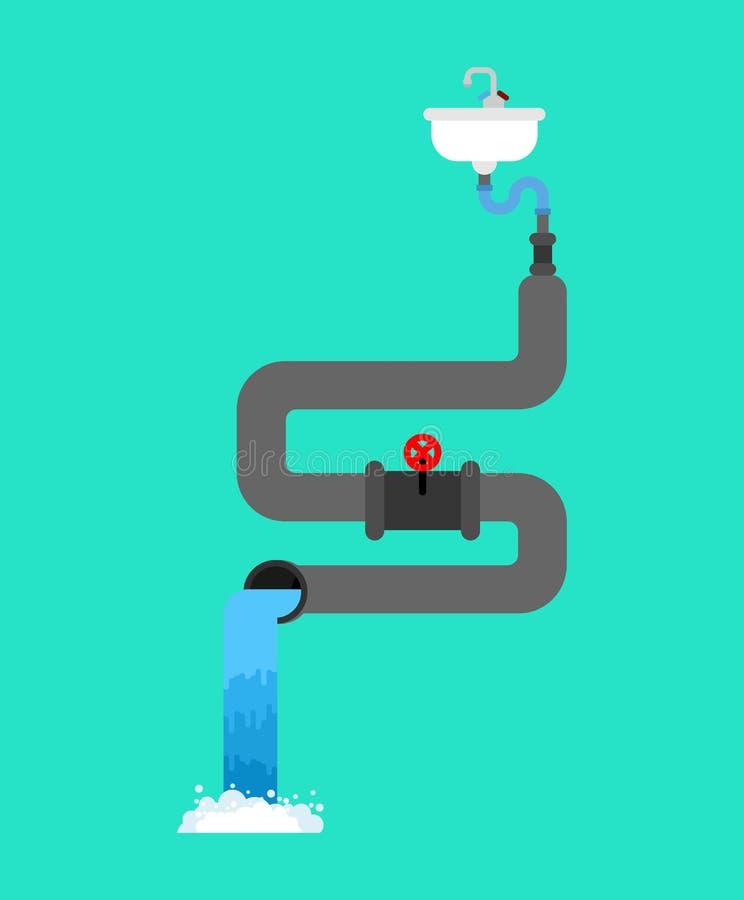 Kąpielowy instalacja wodnokanalizacyjna system Kanalizacja plan również zwrócić corel ilustracji wektora ilustracja wektor