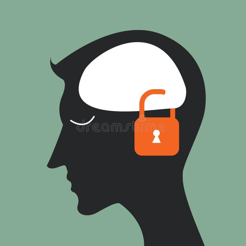 Kędziorka mózg zamknięta głowa i pomysł ilustracja wektor