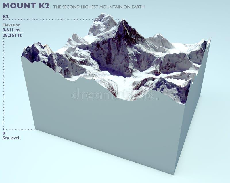 K2 cutaway sekcja himalaje góry ilustracji