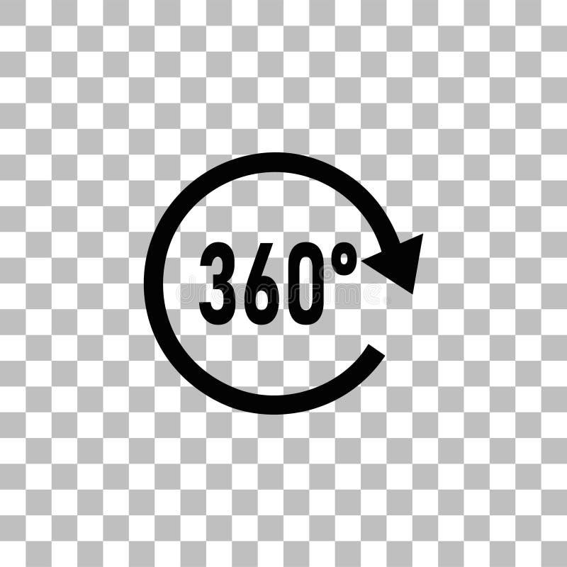 K?t 360 stopni ikony mieszkania ilustracji