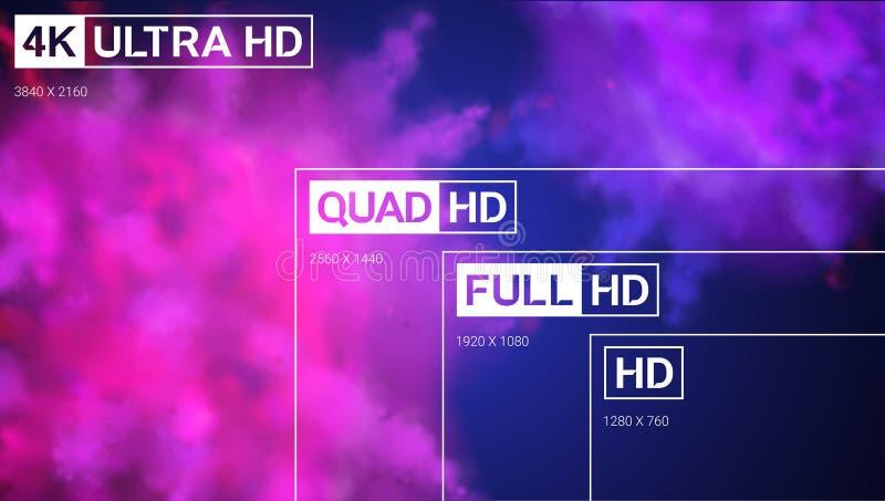 8K ultra HD, 4K UHD, quadruple HD, pleine présentation de résolution de vecteur de HD illustration de vecteur