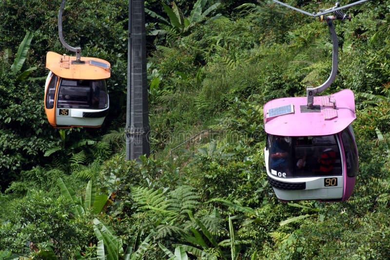 kabelbilar två arkivfoton