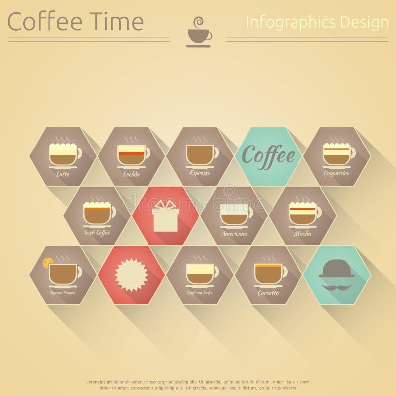 Kaffee-Zeit lizenzfreie abbildung