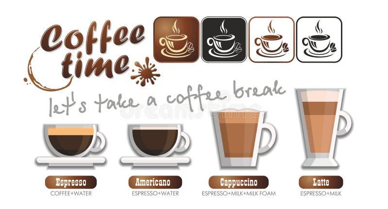 Kaffee-zeit- Kaffeearten Satz lizenzfreie abbildung