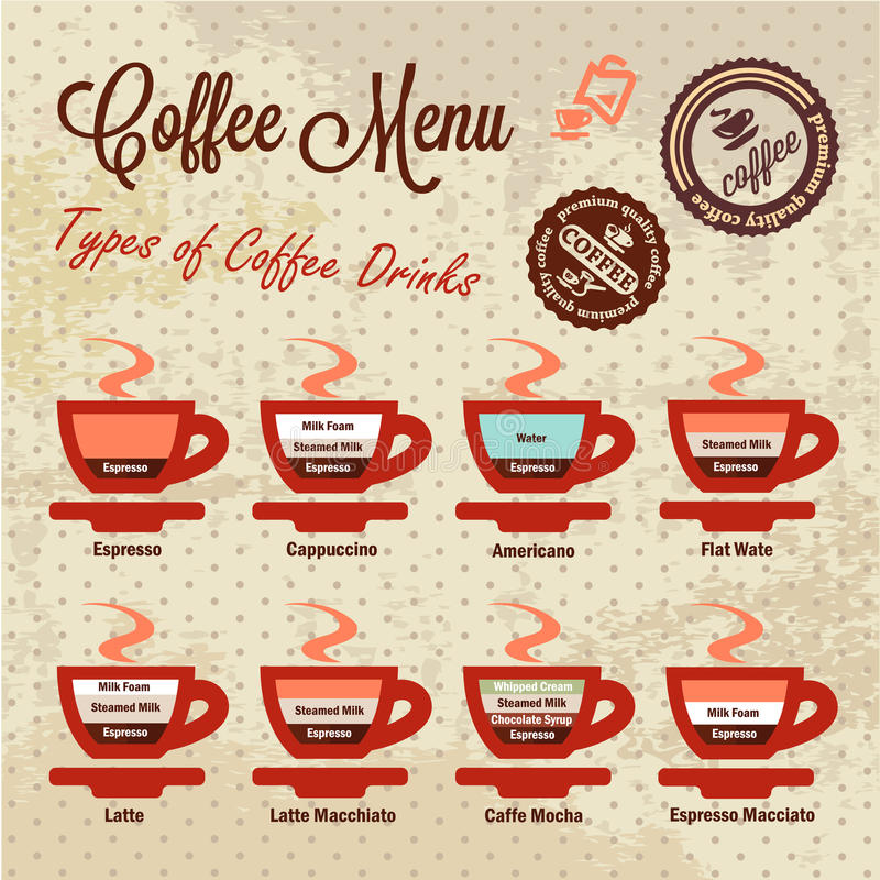 Kaffeegetränke eingestellt vektor abbildung. Illustration von bohne ...