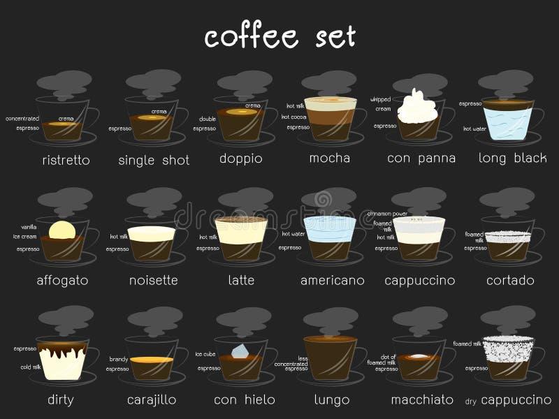 Kaffeemenü unter Rauchart stock abbildung