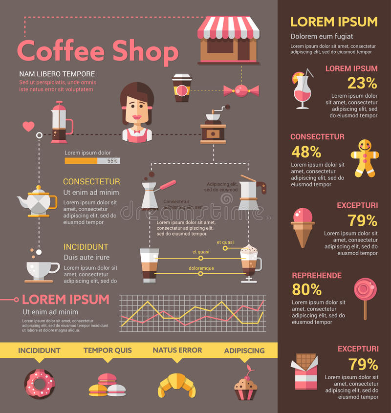 Kaffeestube - Plakat, BroschürenAbdeckung Schablone stock abbildung