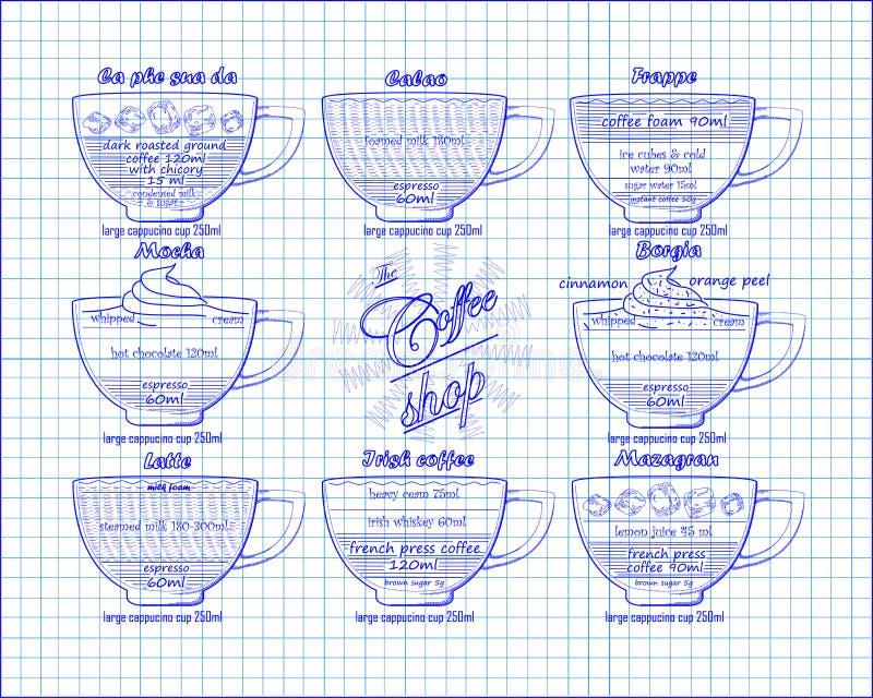 Kaffeintrigcalao, frappe, mocka, borgia, latte, irländare, mazagr vektor illustrationer