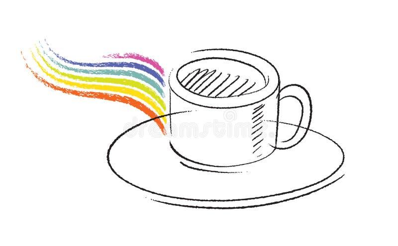 Download Kaffekopp Som Tecknar Den Enkla Frihandssymbolen Vektor Illustrationer - Illustration av drink, hand: 19775226
