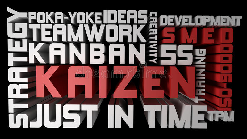 Kaizen stock illustrationer