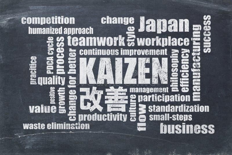 Kaizen begrepp - fortlöpande förbättringsordmoln arkivfoton