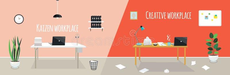 Kaizen miejsce pracy vs kreatywnie miejsce pracy ilustracji
