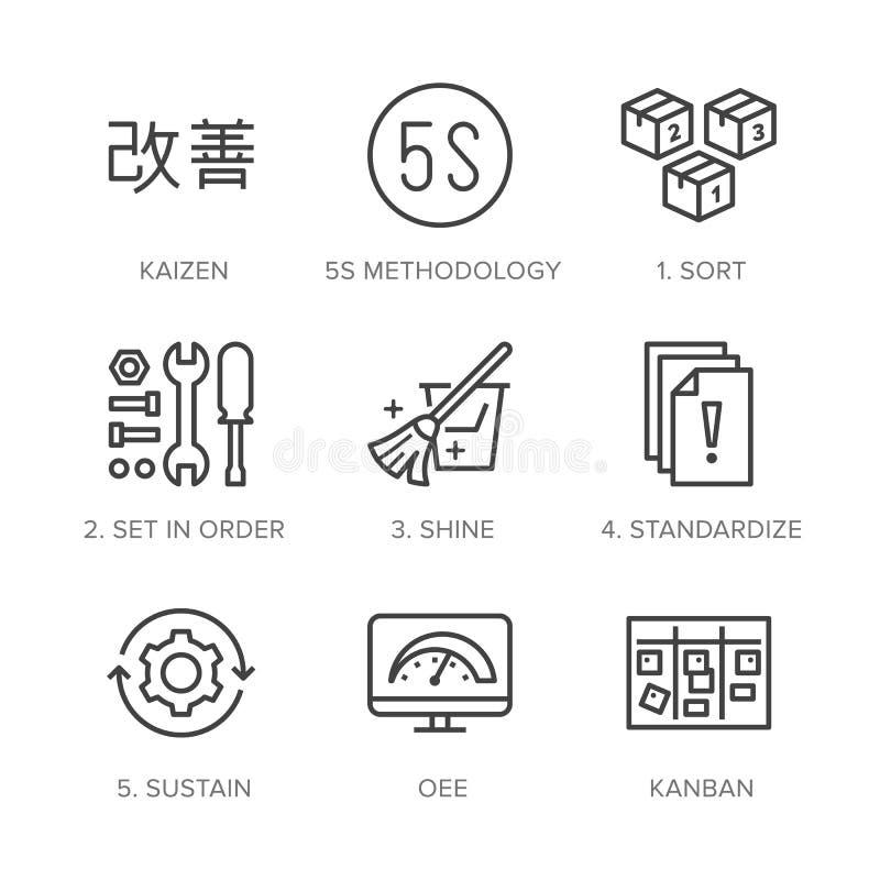 Kaizen, 5S-geplaatste pictogrammen van de methodologie de vlakke lijn Japanse bedrijfsstrategie, kanban methode vectorillustratie stock illustratie
