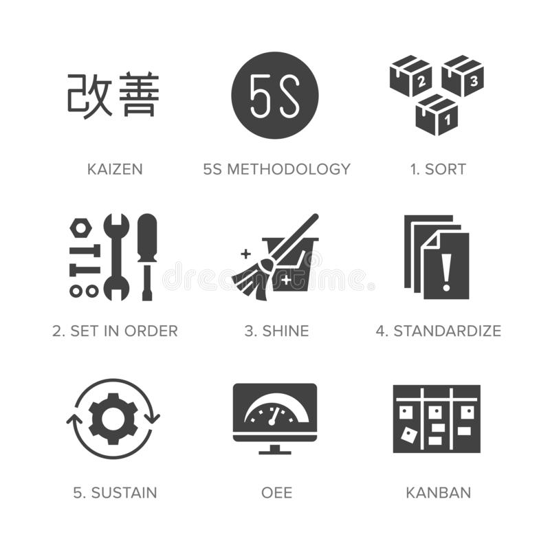 Kaizen, 5S methodology flat glyph icons set. Japanese business strategy, kanban method vector illustrations. Signs for. Management. Solid silhouette pixel vector illustration