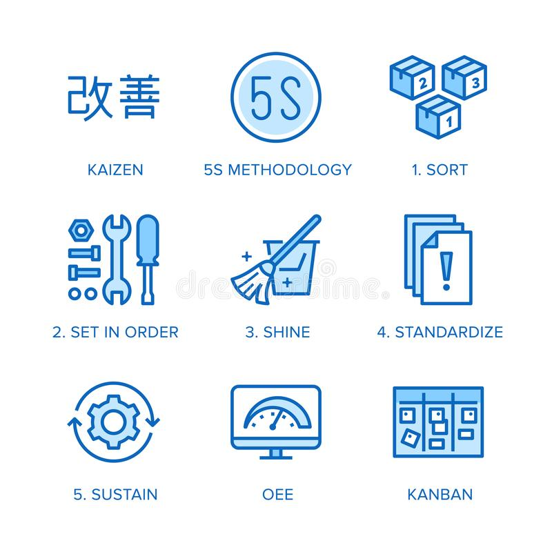 Kaizen, 5S methodology flat line icons set. Japanese business strategy, kanban method vector illustrations. Thin signs. For management. Pixel perfect 64x64 stock illustration
