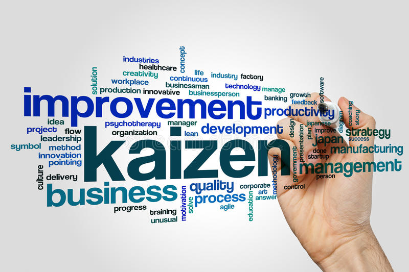 Kaizen word cloud stock images