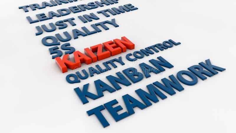Kaizen-Zeichen stock abbildung
