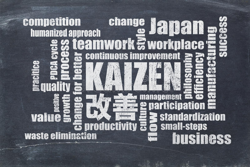 Kaizenconcept - de wolk van het voortdurende verbeteringwoord stock foto's
