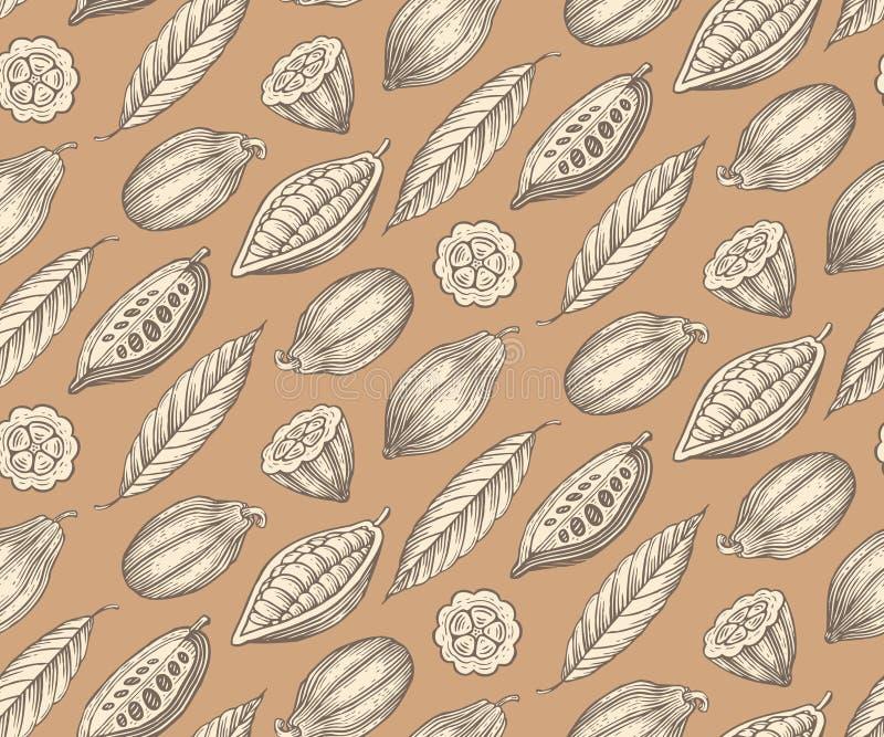 Kakao wzór ilustracji