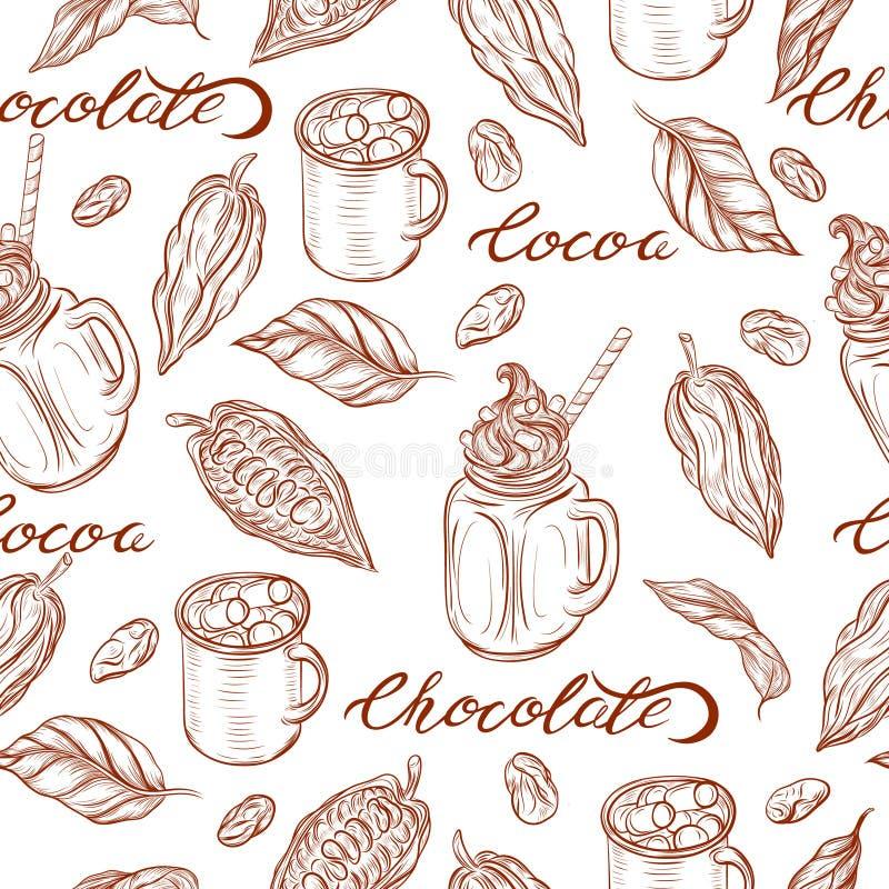 Kakao wz?r ilustracji