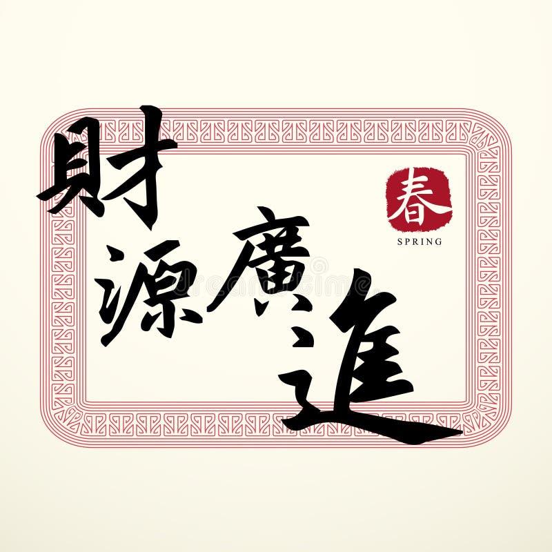 Kaligrafii szczęścia Chińscy symbole ilustracja wektor