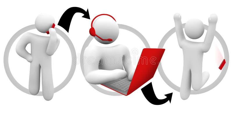 kalla kunden lyckad service stock illustrationer
