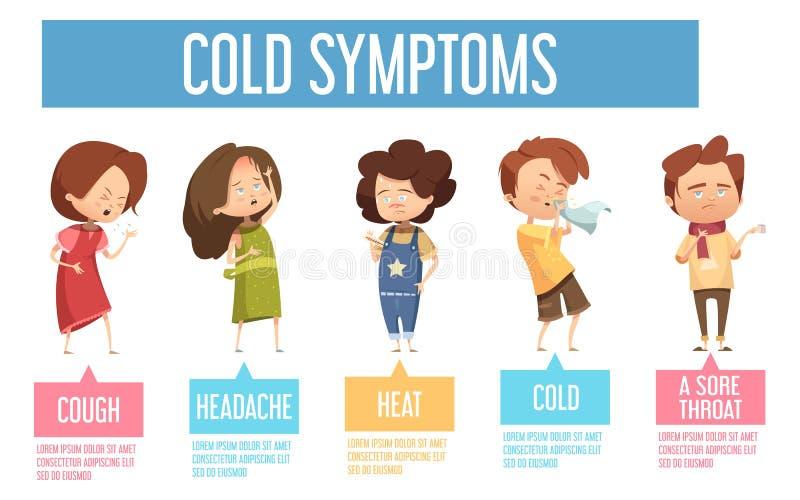 Kalla symptomungar sänker den Infographic affischen royaltyfri illustrationer