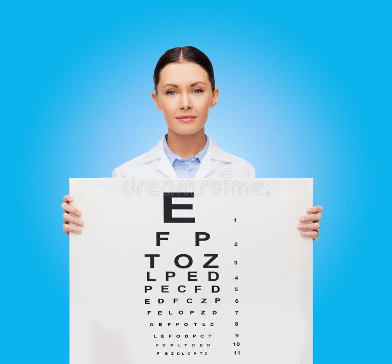 Kalme vrouwelijke arts met ooggrafiek stock afbeelding