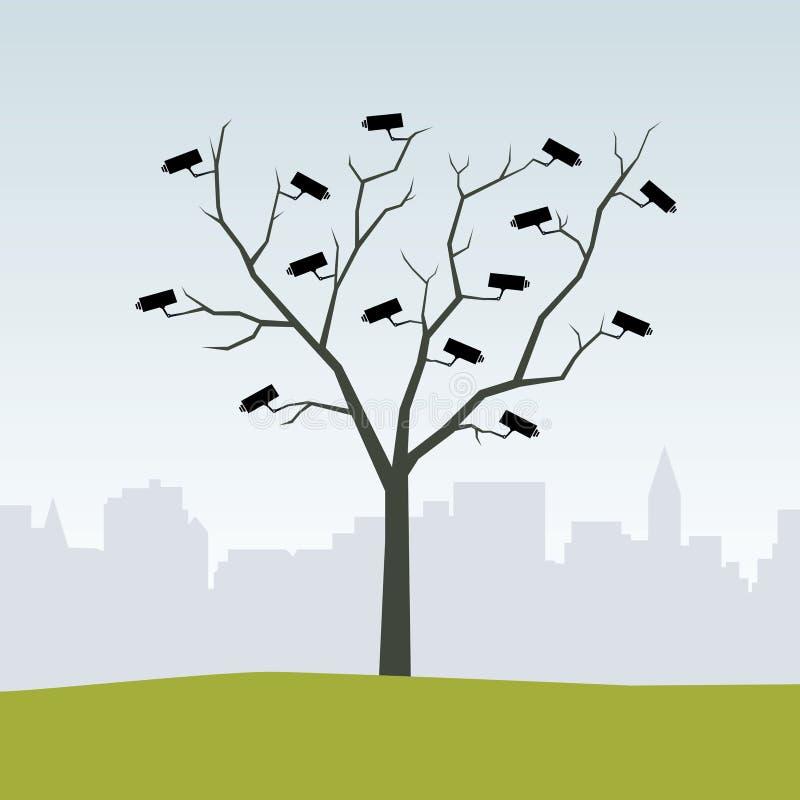 kamery drzewo ilustracji