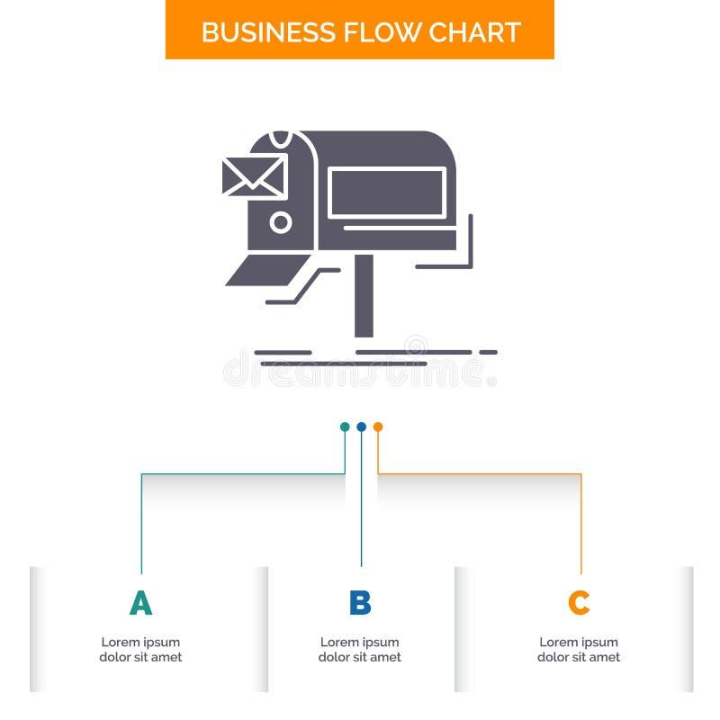 kampanie, email, marketing, gazetka, poczty Spływowej mapy Biznesowy projekt z 3 krokami Glif ikona Dla prezentacji t?a ilustracja wektor