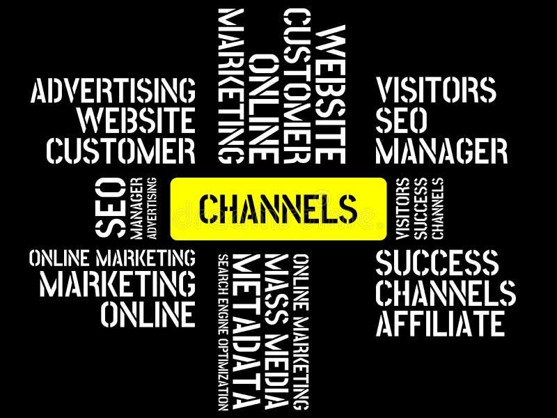 KANAŁY - wizerunek z słowami kojarzącymi z tematu ONLINE marketingiem, słowo, wizerunek, ilustracja ilustracja wektor