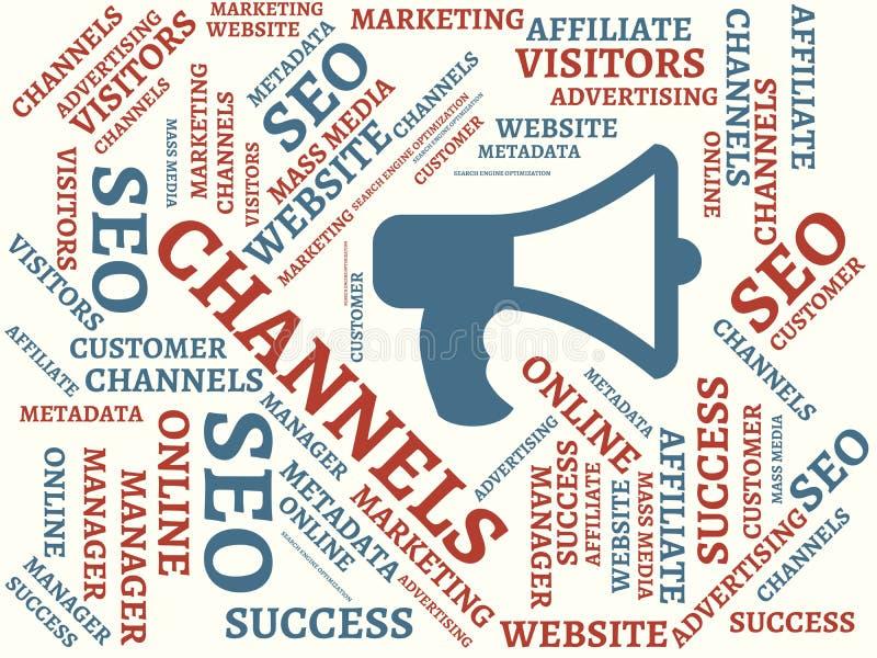 KANAŁY - wizerunek z słowami kojarzącymi z tematu ONLINE marketingiem, słowo, wizerunek, ilustracja ilustracji