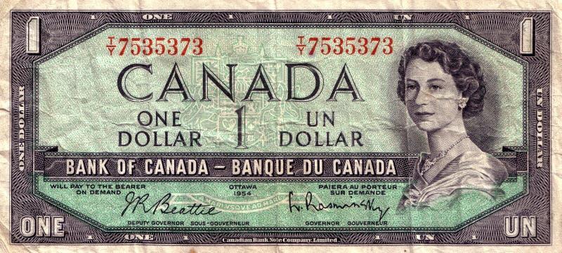 kanadensisk dollartappning royaltyfri fotografi
