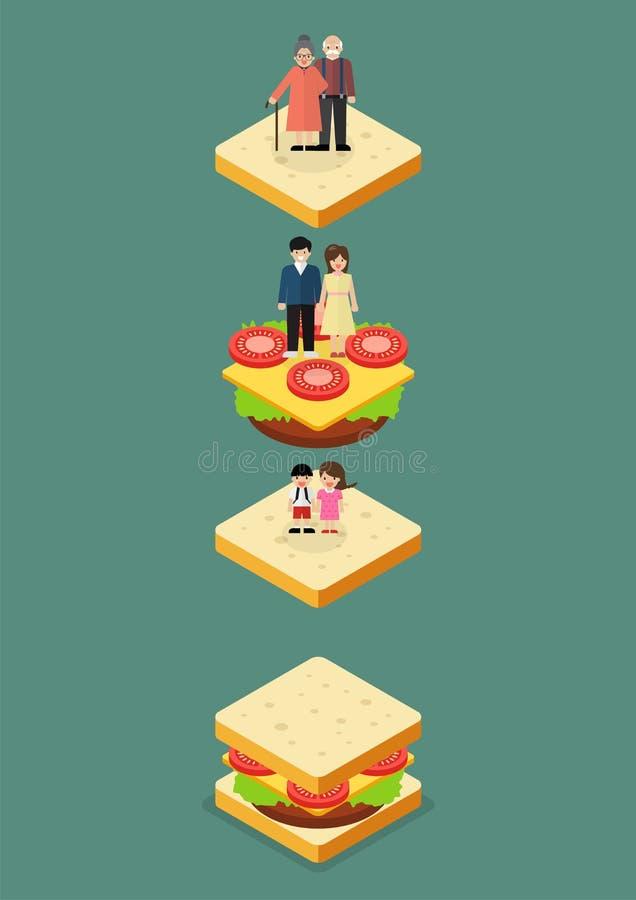 Kanapki pokolenie ilustracja wektor