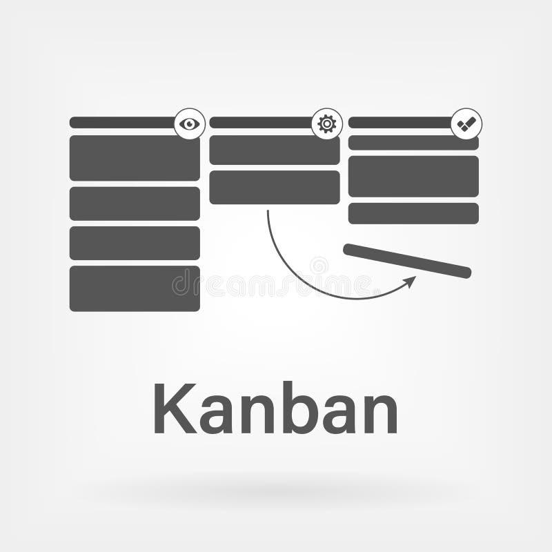 Kanban传染媒介例证 精瘦的制造的工具象 库存例证