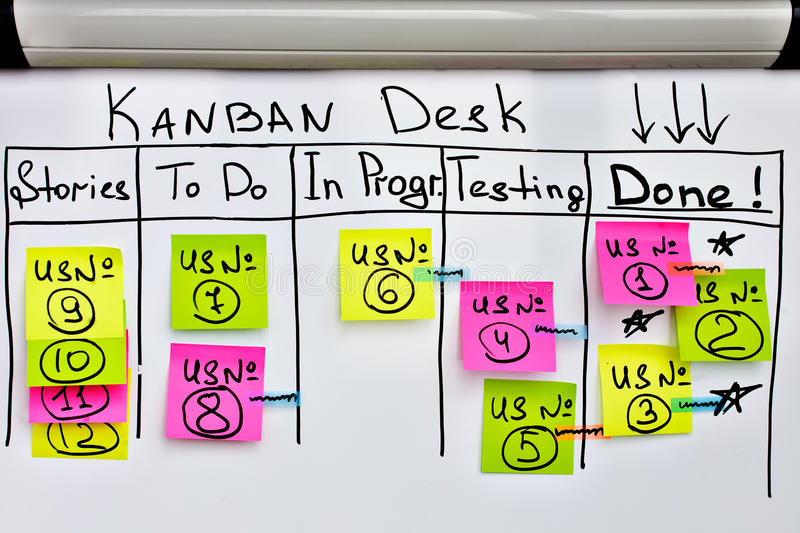 Kanban board with color stickers and to do list on white office board. On stickers writing number of user stories. Kan ban desk as an example for a modern royalty free stock photo