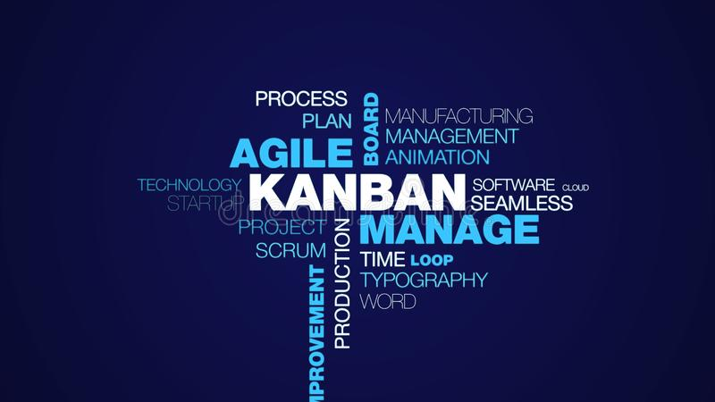 Kanban manage agile board concept delivery development feedback flow improvement japan animated word cloud background in. Uhd 4k 3840 2160 vector illustration
