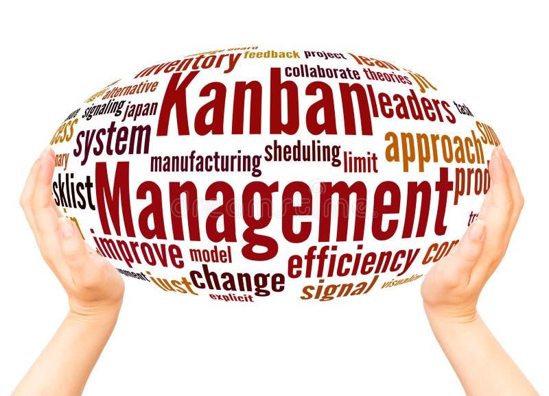 Kanban Management word cloud hand sphere concept. On white background vector illustration