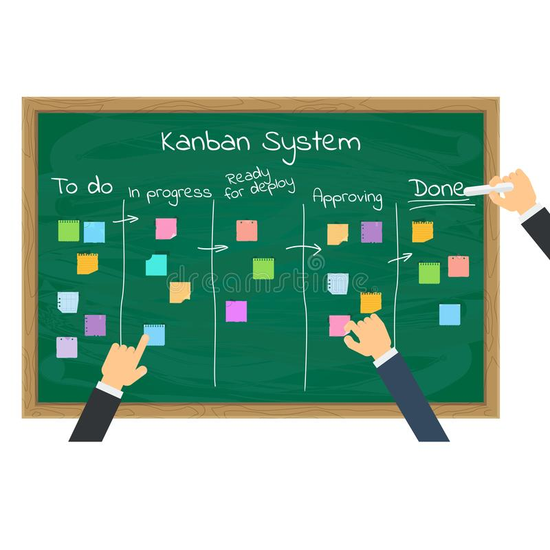 Kanban system and businessman vector illustration