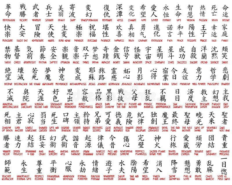 Kanji collection. Big collection of japanese kanji symbols, more than 150 characters