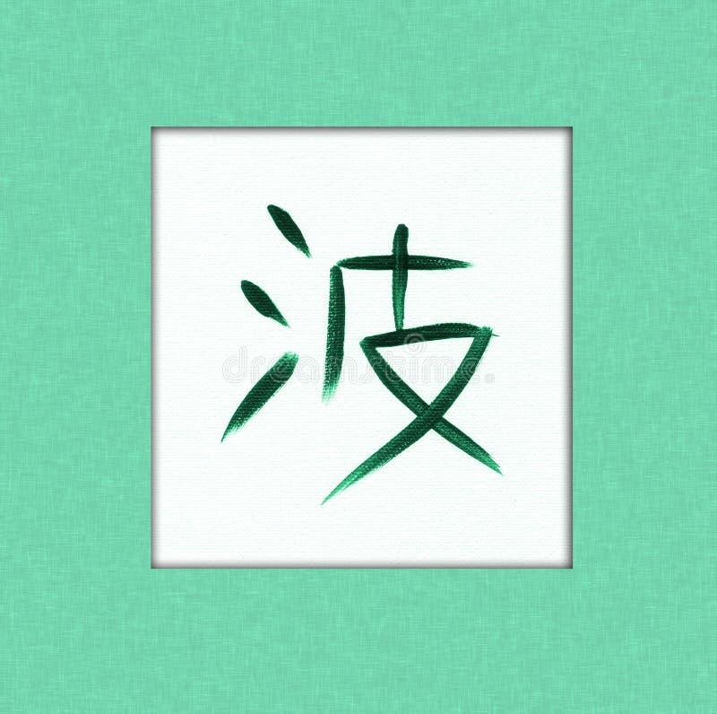 Kanji de la onda ilustración del vector