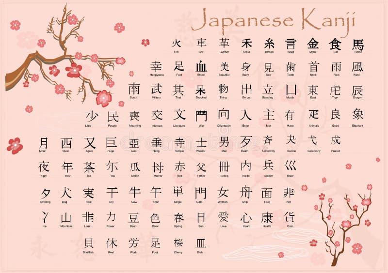 Kanji japonês com significados. ilustração do vetor