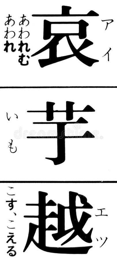 Kanji Japonais Image stock