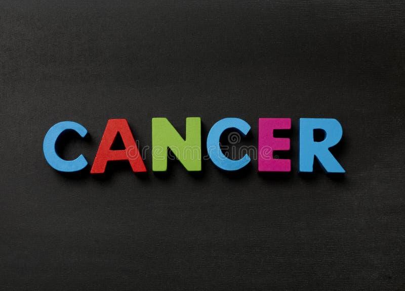 kanker royalty-vrije stock fotografie