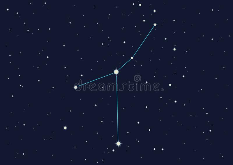 Constellatiekanker