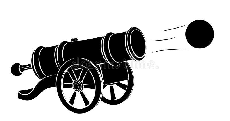 Kanon en kern stock illustratie
