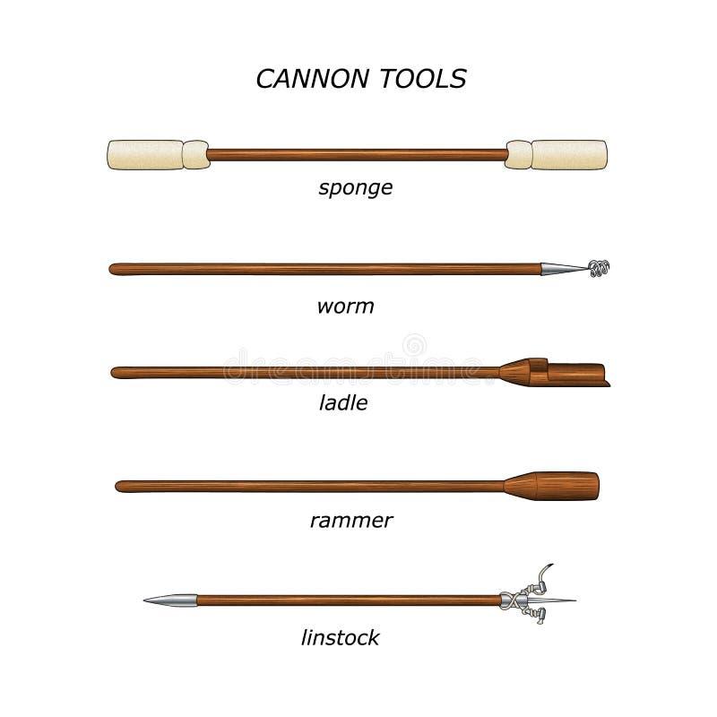 Kanonen-Laden-Werkzeuge lizenzfreie abbildung
