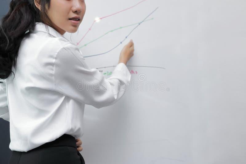 Kantjusterad bild av den säkra unga asiatiska affärskvinnan med presentation för vitt bräde under möte i konferensrum i regerings fotografering för bildbyråer