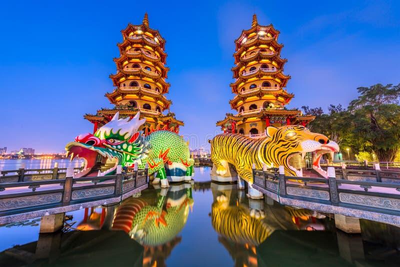Kaohsiung Taiwan Lotus Pond royalty-vrije stock fotografie