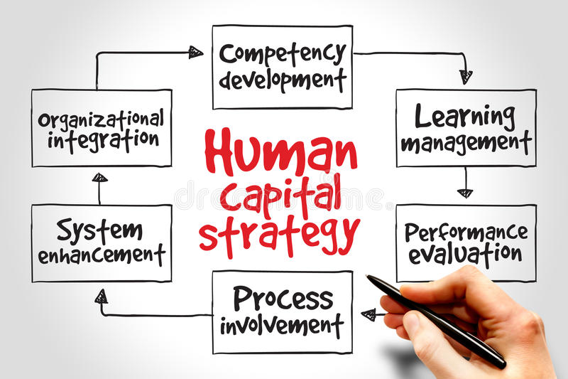 Kapitał ludzki strategia zdjęcie royalty free